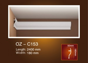 PriceList for Decoraitve Mdf Moulding -